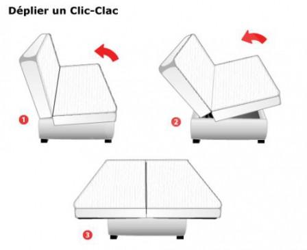 clic clac bz le blog d 39 epicosme. Black Bedroom Furniture Sets. Home Design Ideas